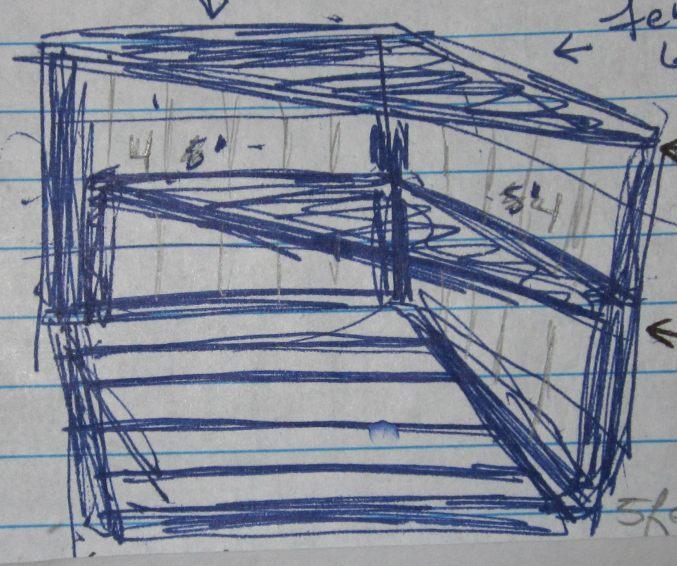 My design theory